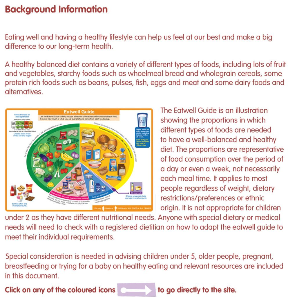 Nutrition Resource Links August 2020