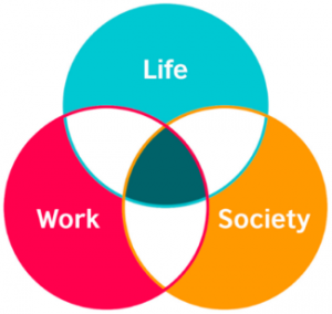 Taqaddam Project-life-work-society